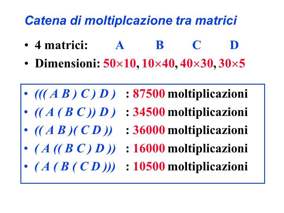 Catena di moltiplcazione tra matrici