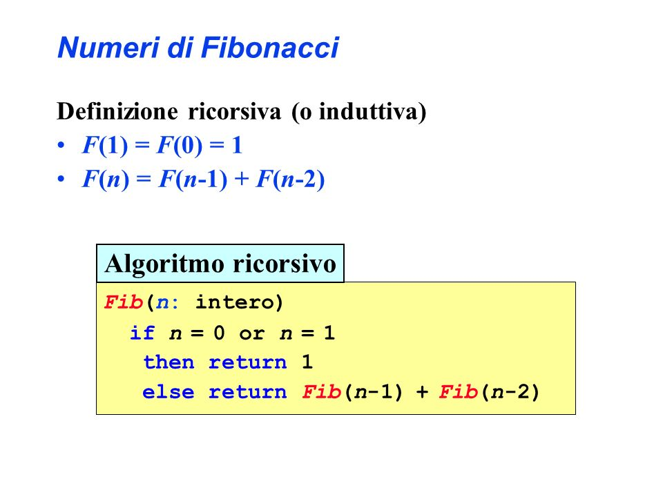 Numeri di Fibonacci Algoritmo ricorsivo