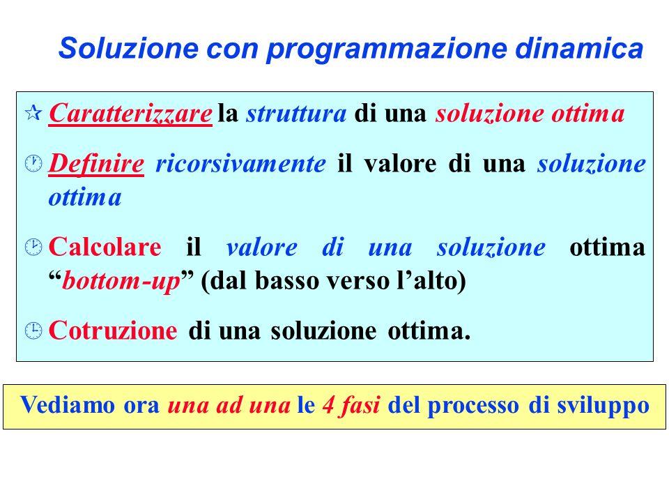 Soluzione con programmazione dinamica
