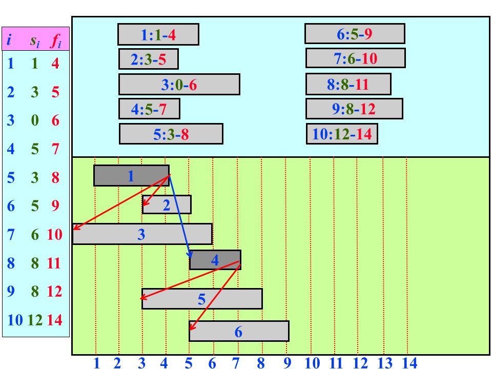 2:3-5 1:1-4. 4:5-7. 3:0-6. 1 1 4. 2 3 5. 3 0 6. 4 5 7. 5 3 8. 6 5 9.