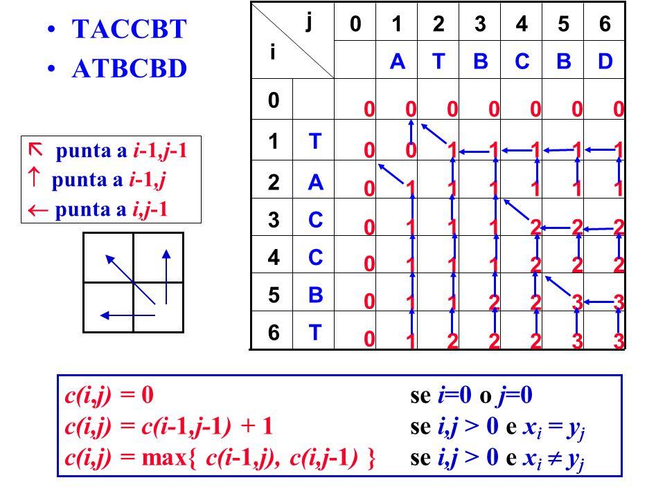 TACCBT ATBCBD c(i,j) = 0 se i=0 o j=0