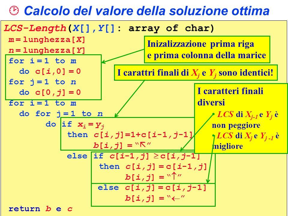  Calcolo del valore della soluzione ottima