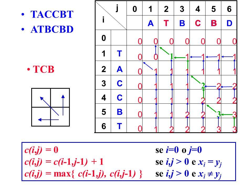 TACCBT ATBCBD TCB c(i,j) = 0 se i=0 o j=0