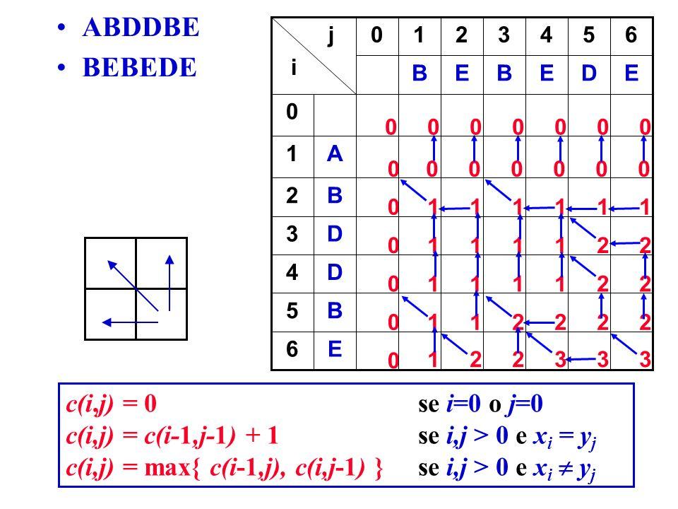 ABDDBE BEBEDE c(i,j) = 0 se i=0 o j=0