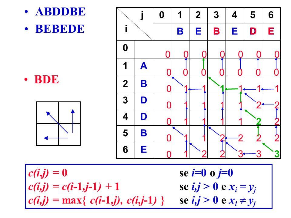 ABDDBE BEBEDE BDE c(i,j) = 0 se i=0 o j=0