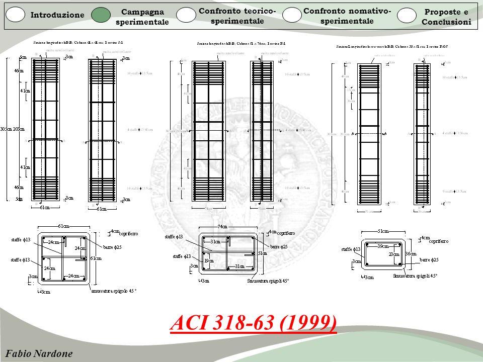 ACI 318-63 (1999) Fabio Nardone Campagna sperimentale