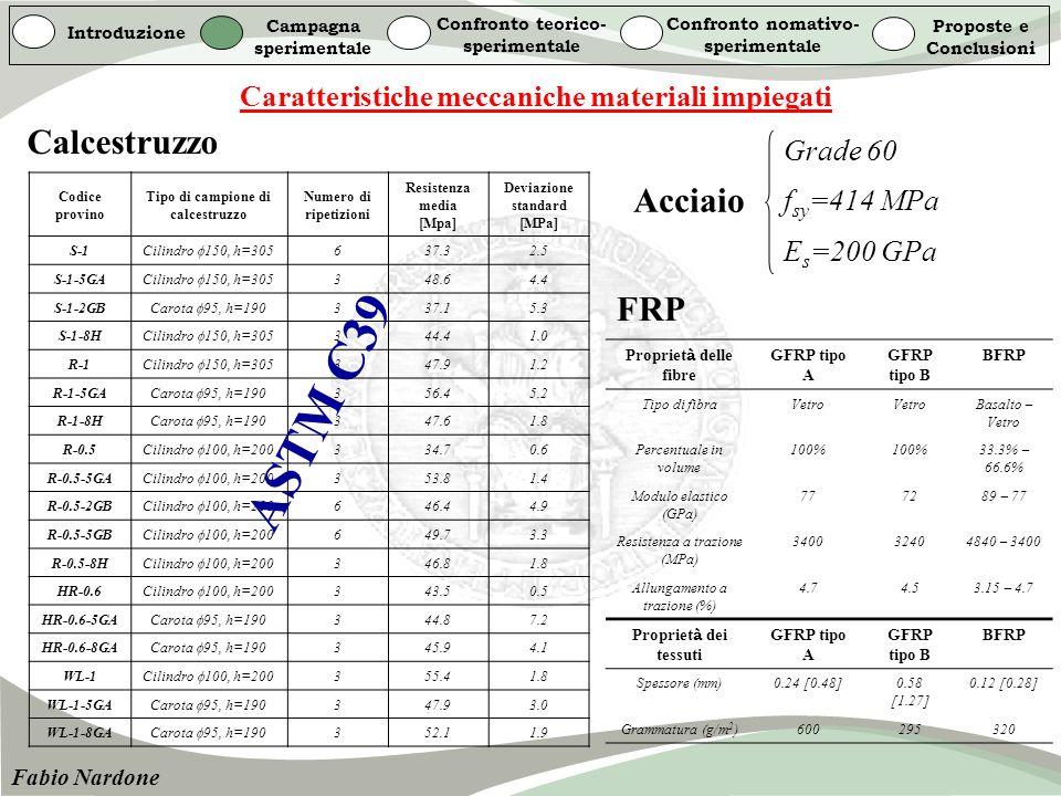 ASTM C39 Calcestruzzo Acciaio FRP
