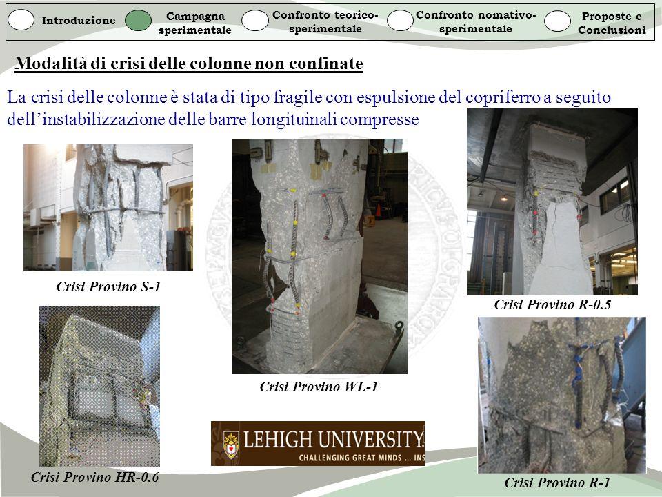 Modalità di crisi delle colonne non confinate