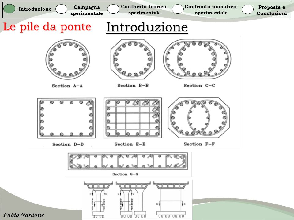 Introduzione Le pile da ponte Fabio Nardone Campagna sperimentale