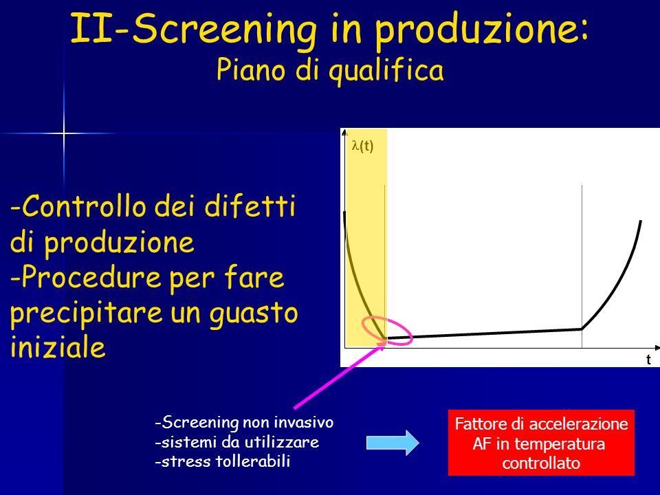 II-Screening in produzione: