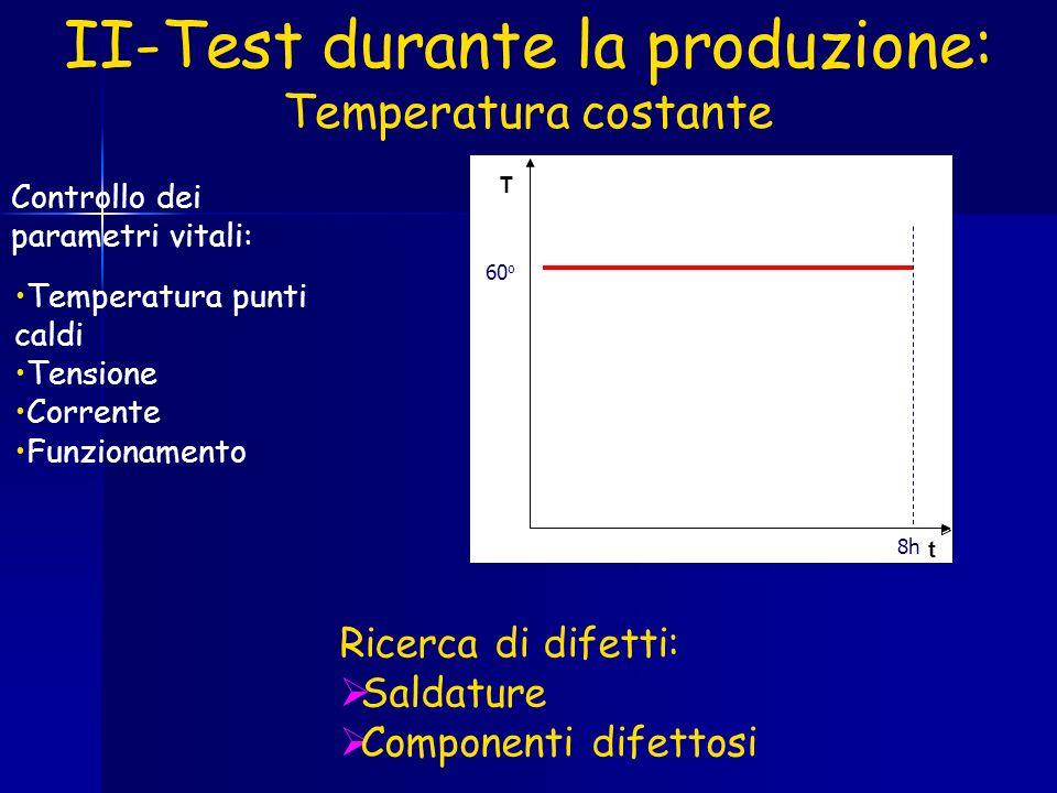 II-Test durante la produzione: