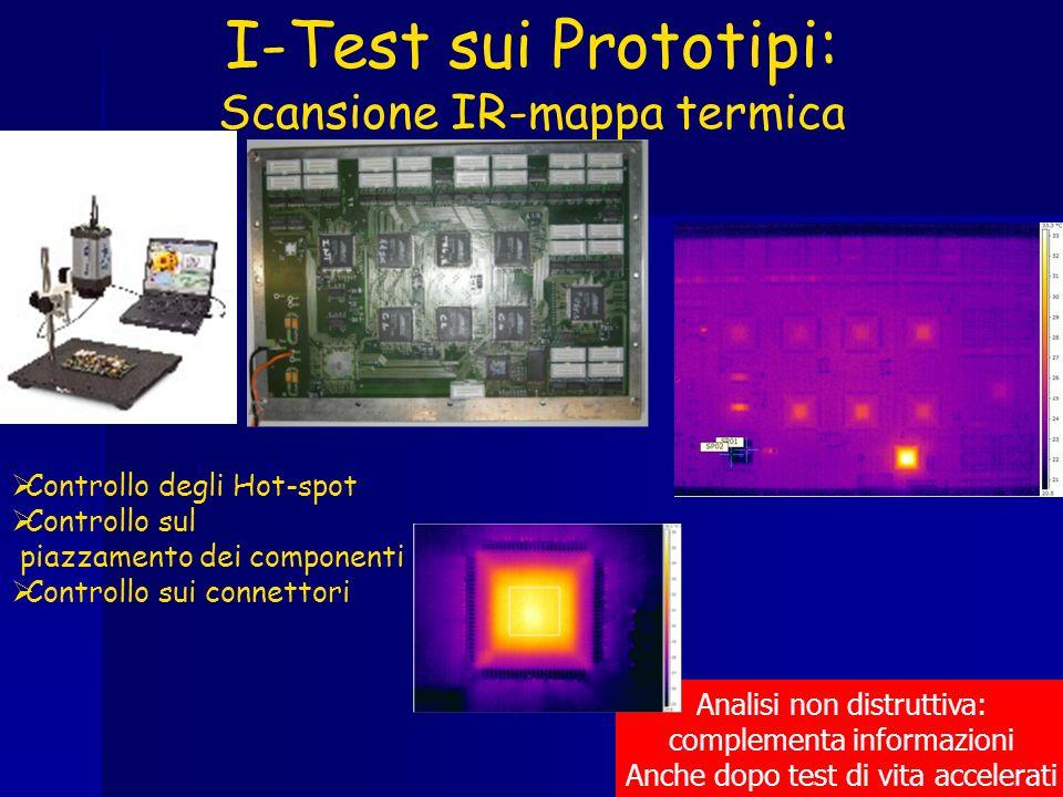 I-Test sui Prototipi: Scansione IR-mappa termica