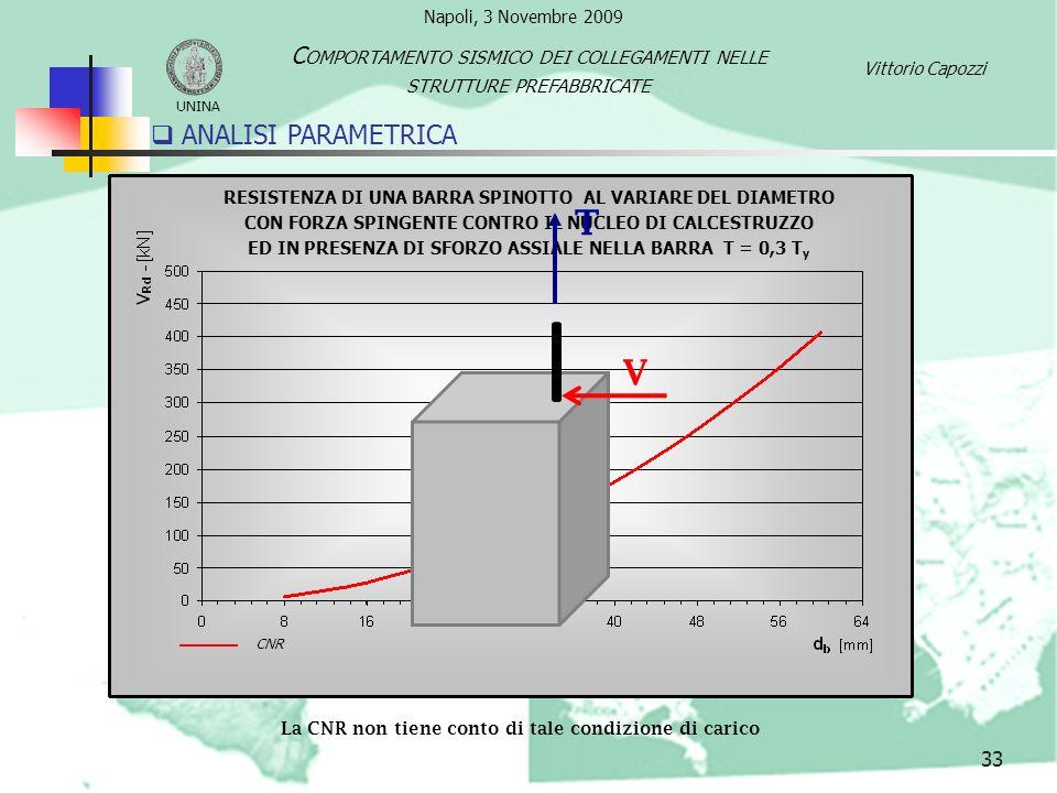 T V ANALISI PARAMETRICA Comportamento sismico dei collegamenti nelle