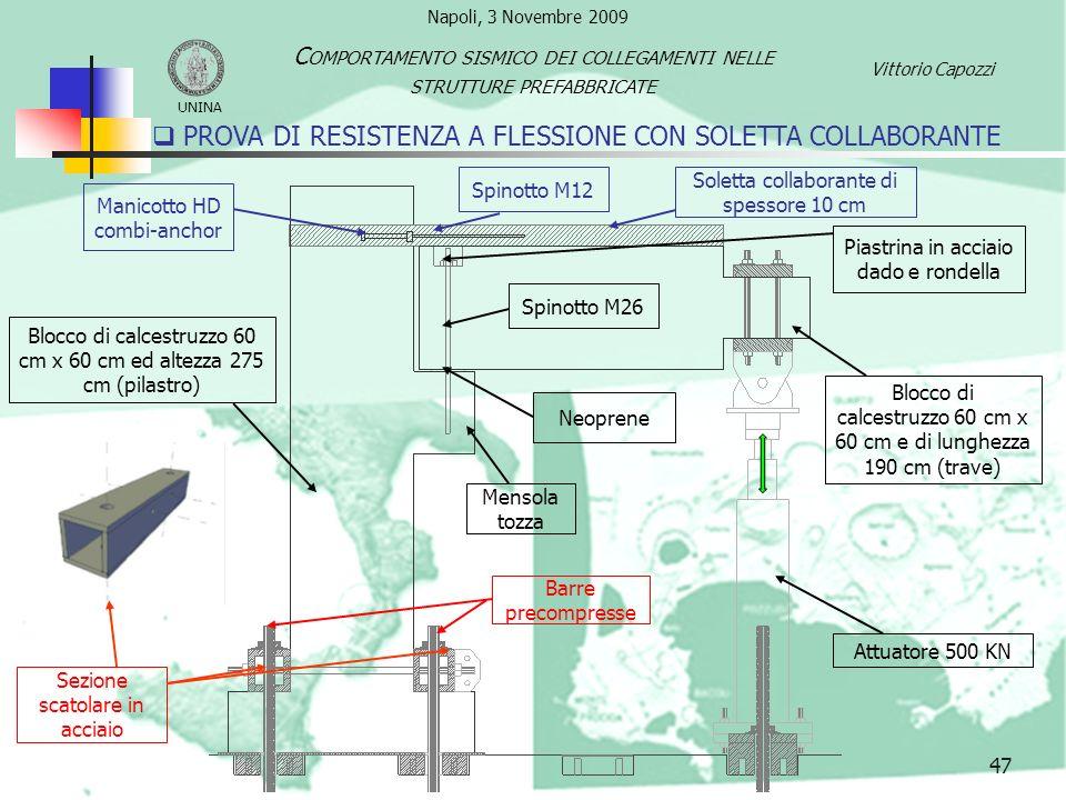 PROVA DI RESISTENZA A FLESSIONE CON SOLETTA COLLABORANTE