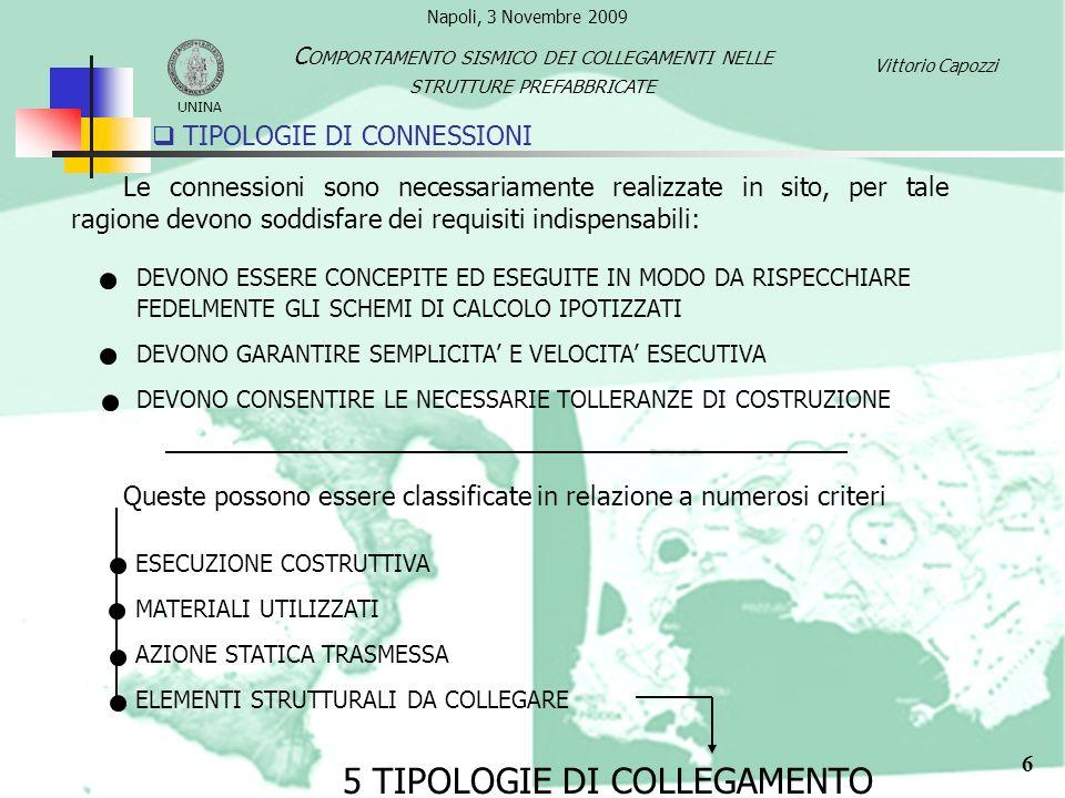 5 TIPOLOGIE DI COLLEGAMENTO