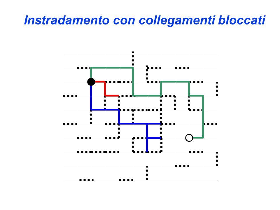 Instradamento con collegamenti bloccati