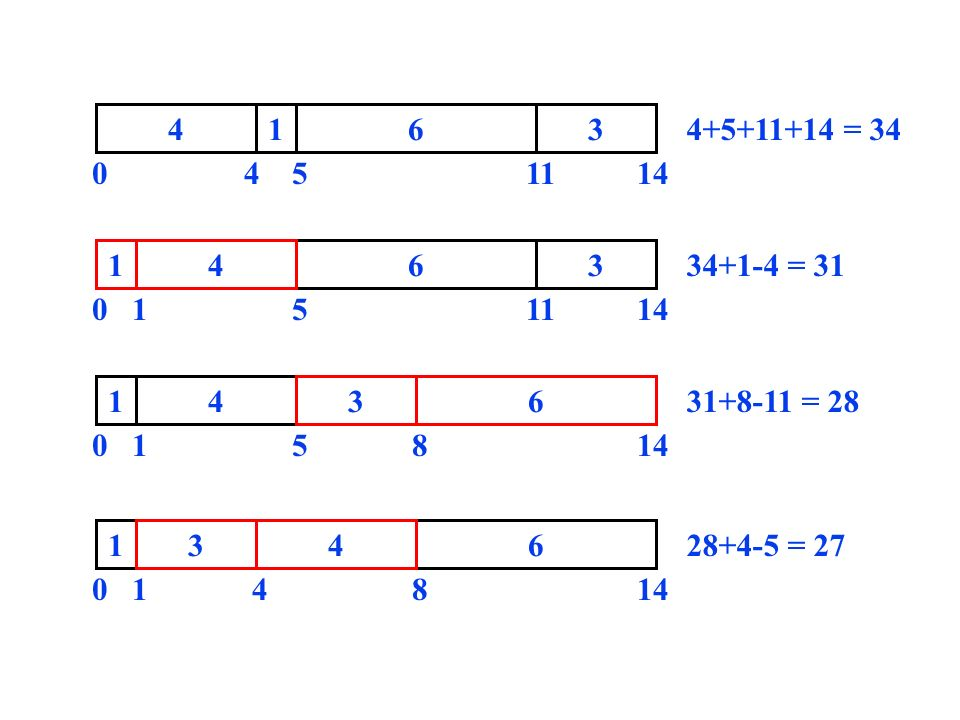 1 4. 3. 6. 5. 11. 14. 4+5+11+14 = 34. 1. 3. 6. 5. 11. 14. 34+1-4 = 31. 4. 1. 6. 5.
