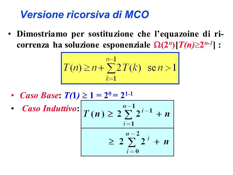 Versione ricorsiva di MCO