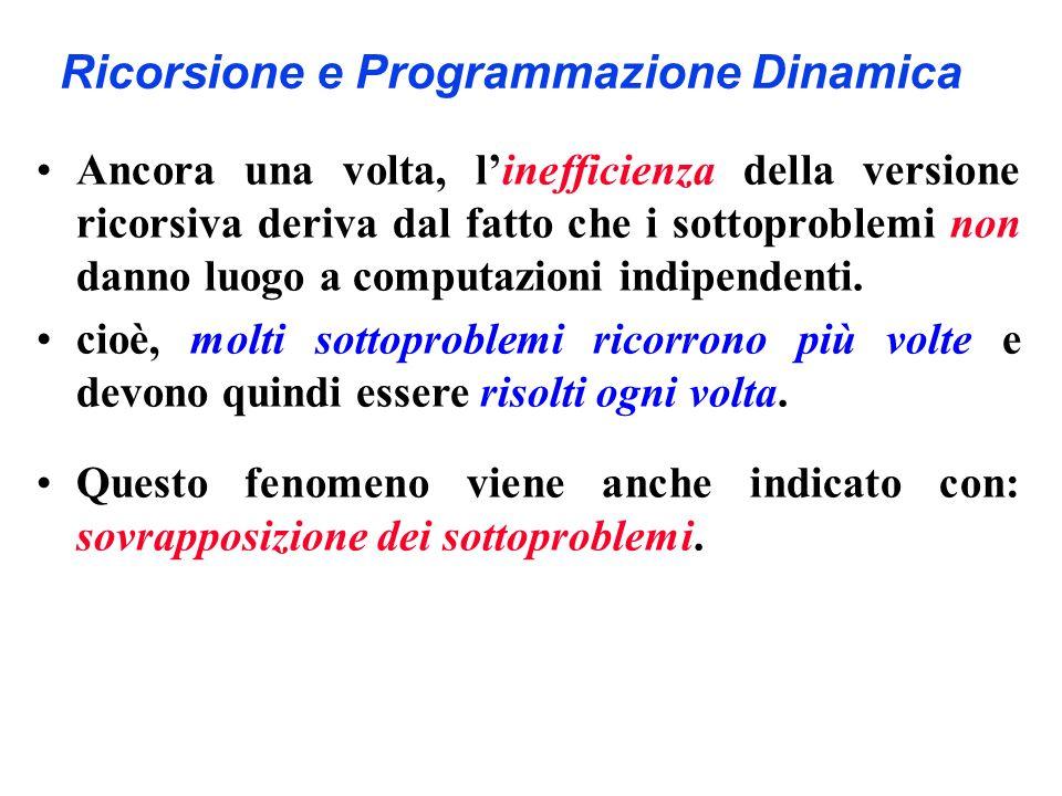 Ricorsione e Programmazione Dinamica
