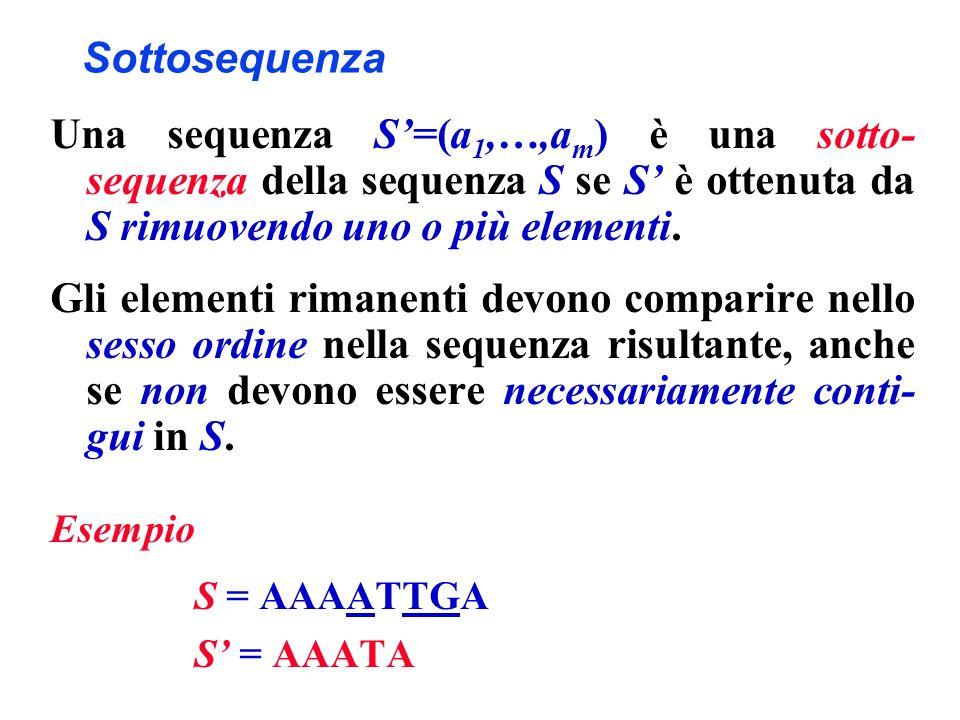 SottosequenzaUna sequenza S'=(a1,…,am) è una sotto- sequenza della sequenza S se S' è ottenuta da S rimuovendo uno o più elementi.