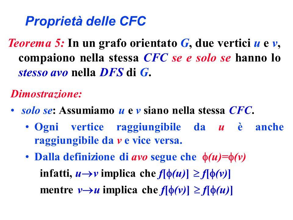 Proprietà delle CFC