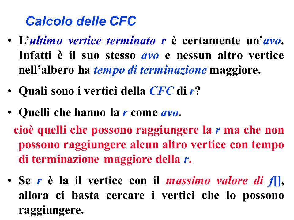 Calcolo delle CFC