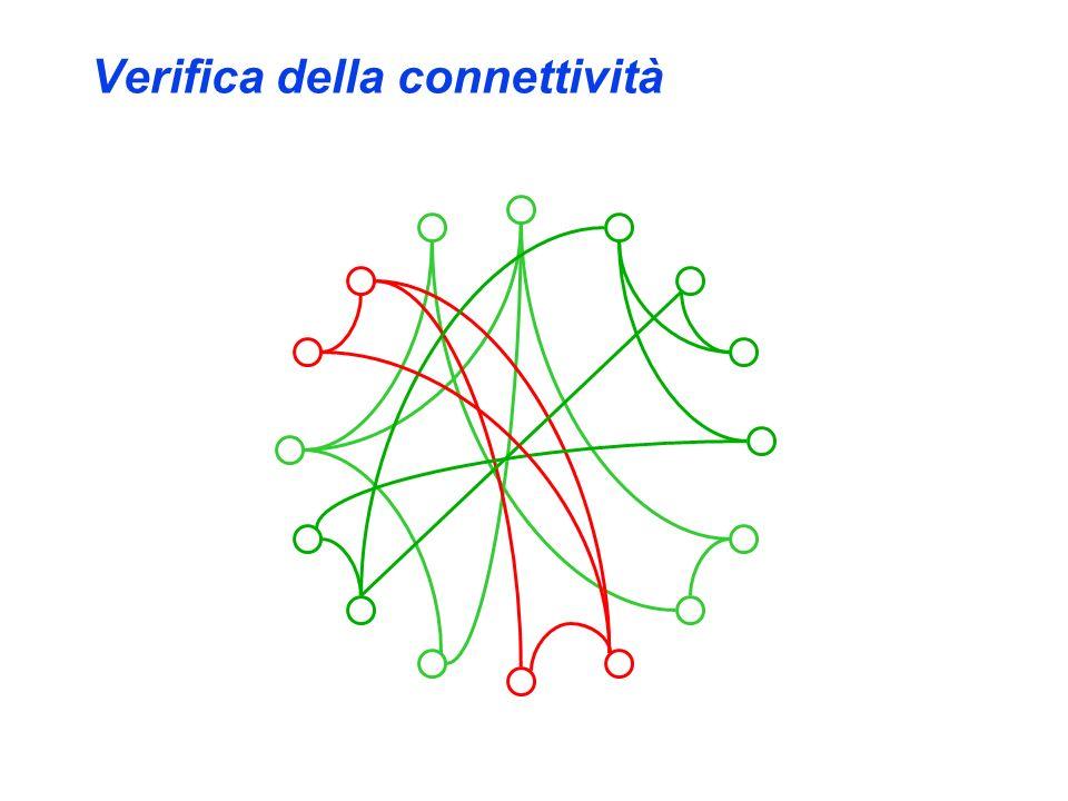 Verifica della connettività