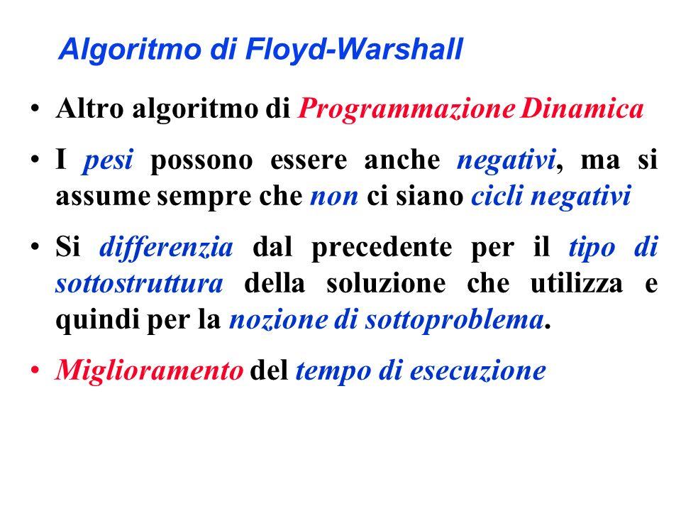 Algoritmo di Floyd-Warshall