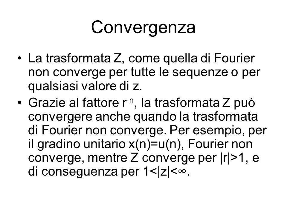 ConvergenzaLa trasformata Z, come quella di Fourier non converge per tutte le sequenze o per qualsiasi valore di z.