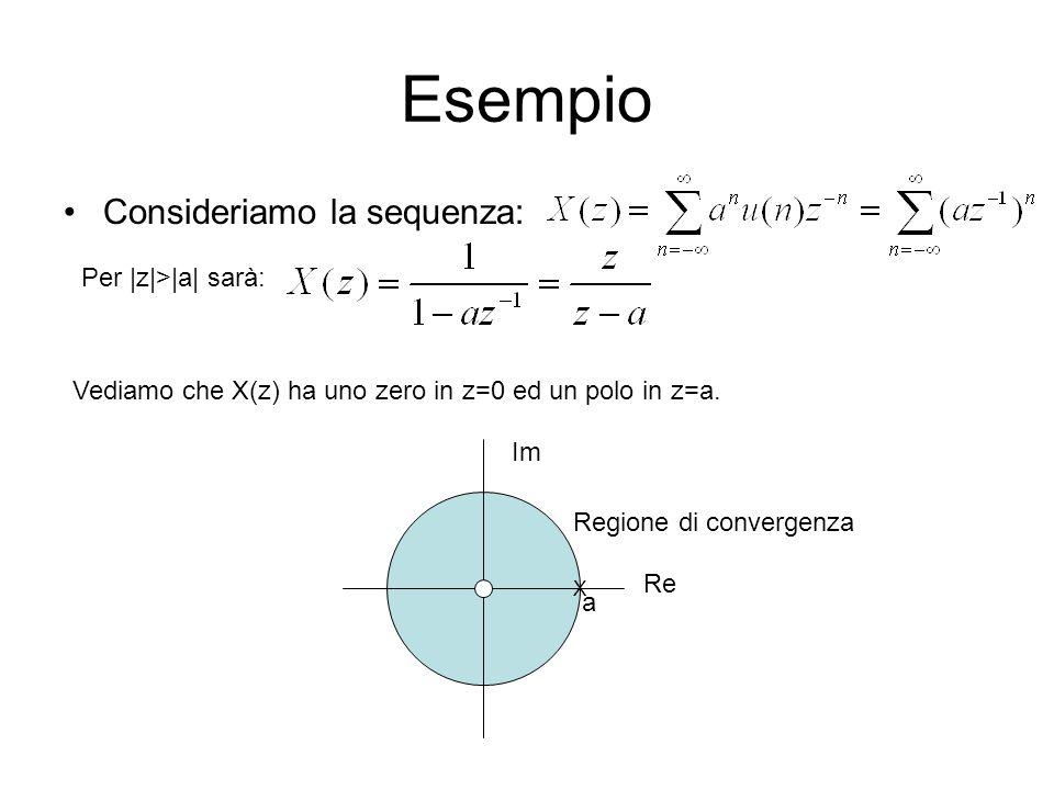 Esempio Consideriamo la sequenza: Per |z|>|a| sarà: