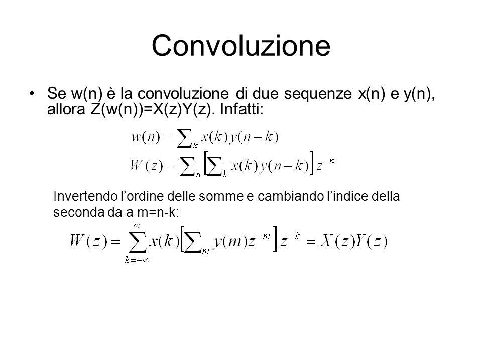 Convoluzione Se w(n) è la convoluzione di due sequenze x(n) e y(n), allora Z(w(n))=X(z)Y(z). Infatti: