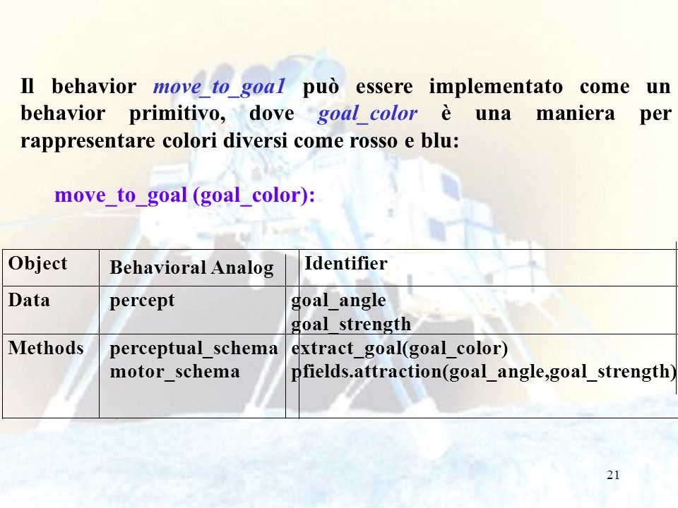 move_to_goal (goal_color):