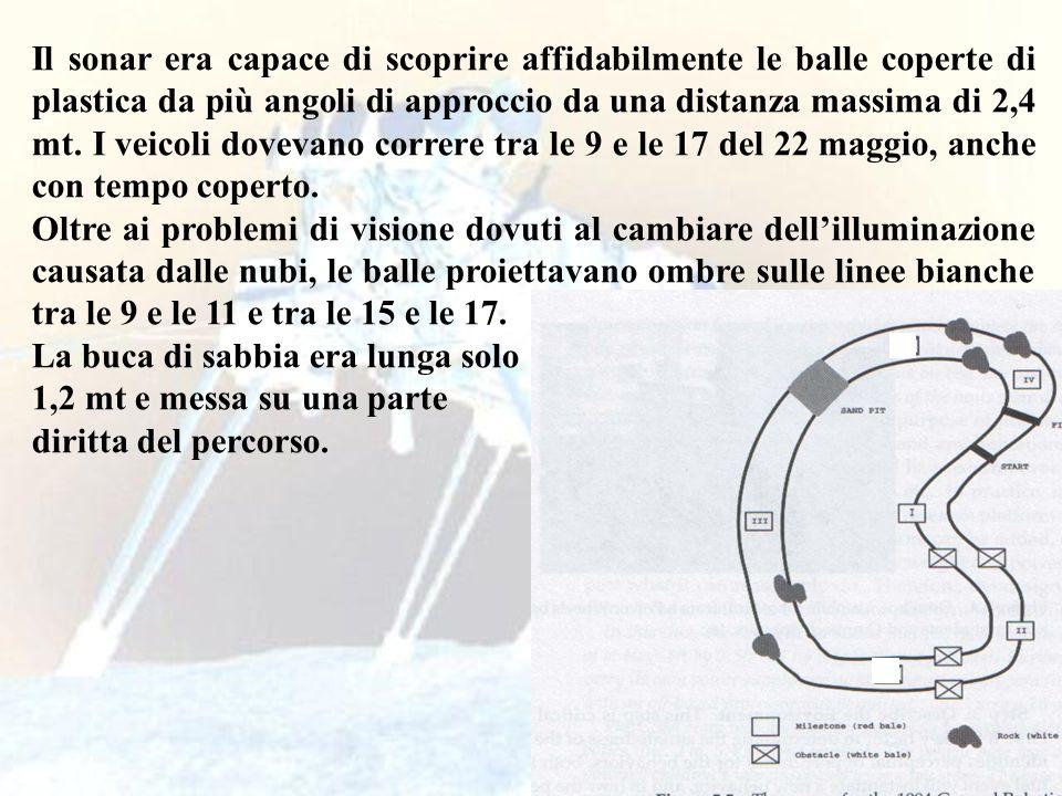 Il sonar era capace di scoprire affidabilmente le balle coperte di plastica da più angoli di approccio da una distanza massima di 2,4 mt. I veicoli dovevano correre tra le 9 e le 17 del 22 maggio, anche con tempo coperto.