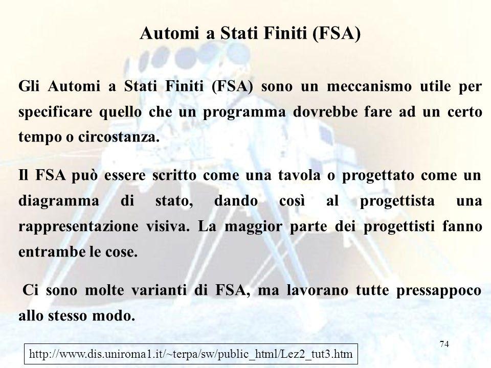 Automi a Stati Finiti (FSA)