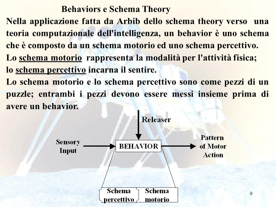 Behaviors e Schema Theory
