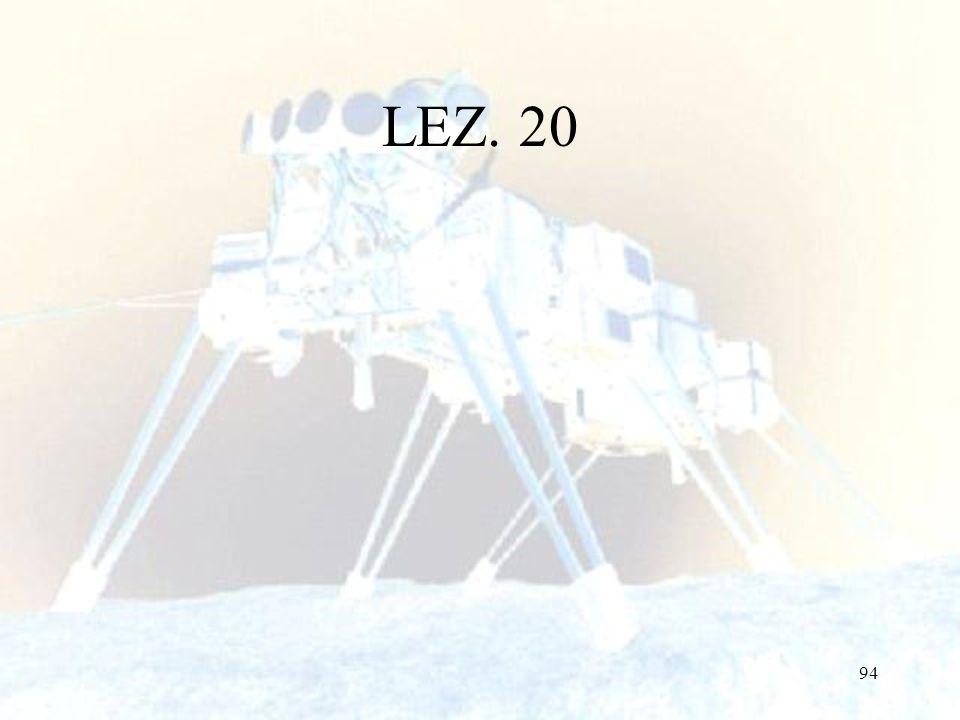 LEZ. 20