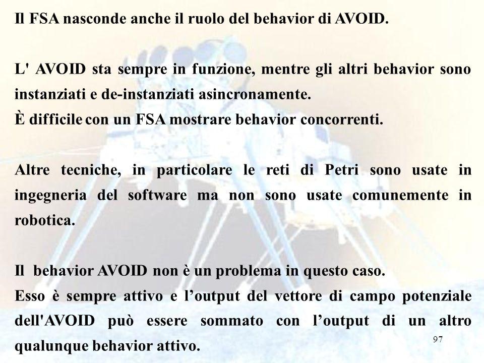 Il FSA nasconde anche il ruolo del behavior di AVOID.