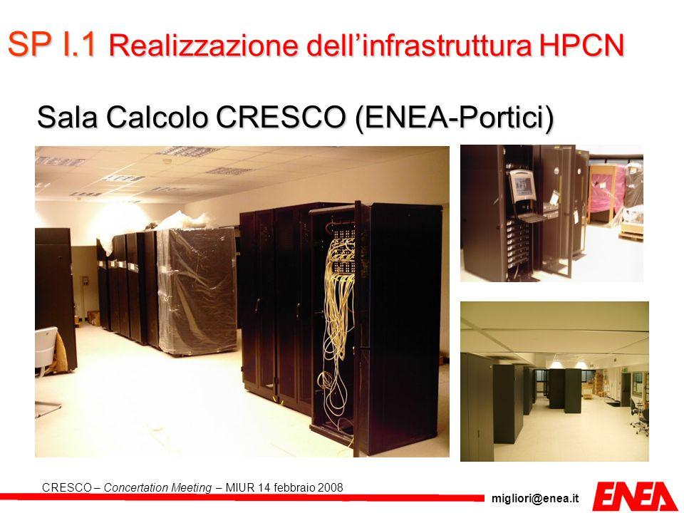 SP I.1 Realizzazione dell'infrastruttura HPCN