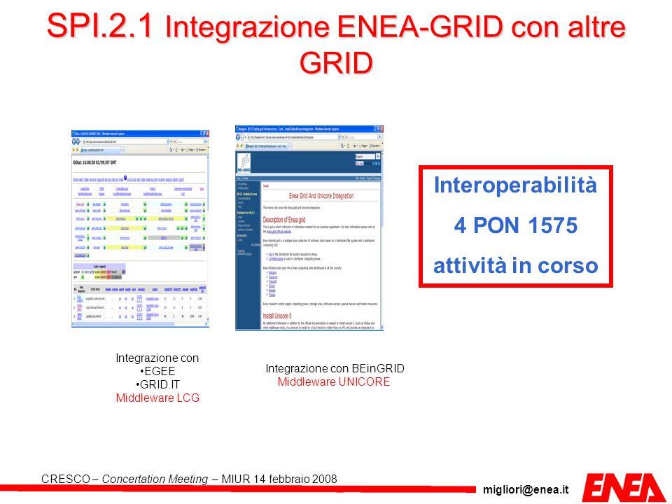 SPI.2.1 Integrazione ENEA-GRID con altre GRID