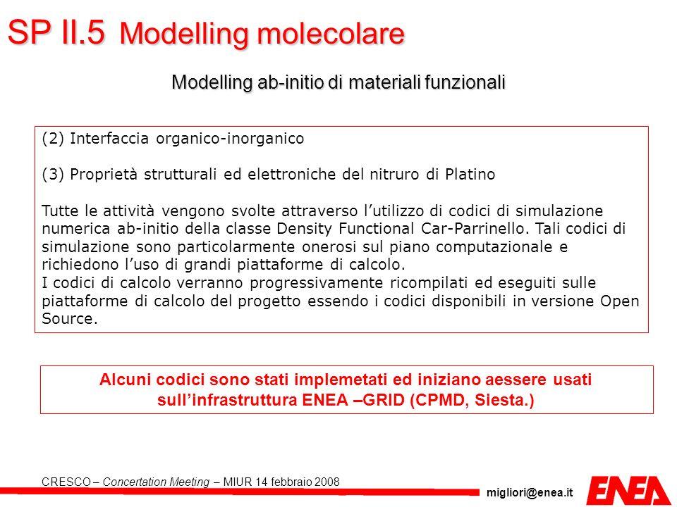 Modelling ab-initio di materiali funzionali