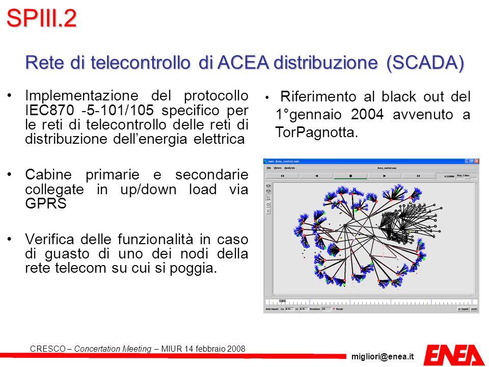 Rete di telecontrollo di ACEA distribuzione (SCADA)