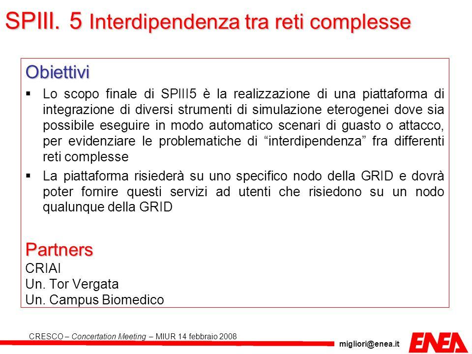 SPIII. 5 Interdipendenza tra reti complesse