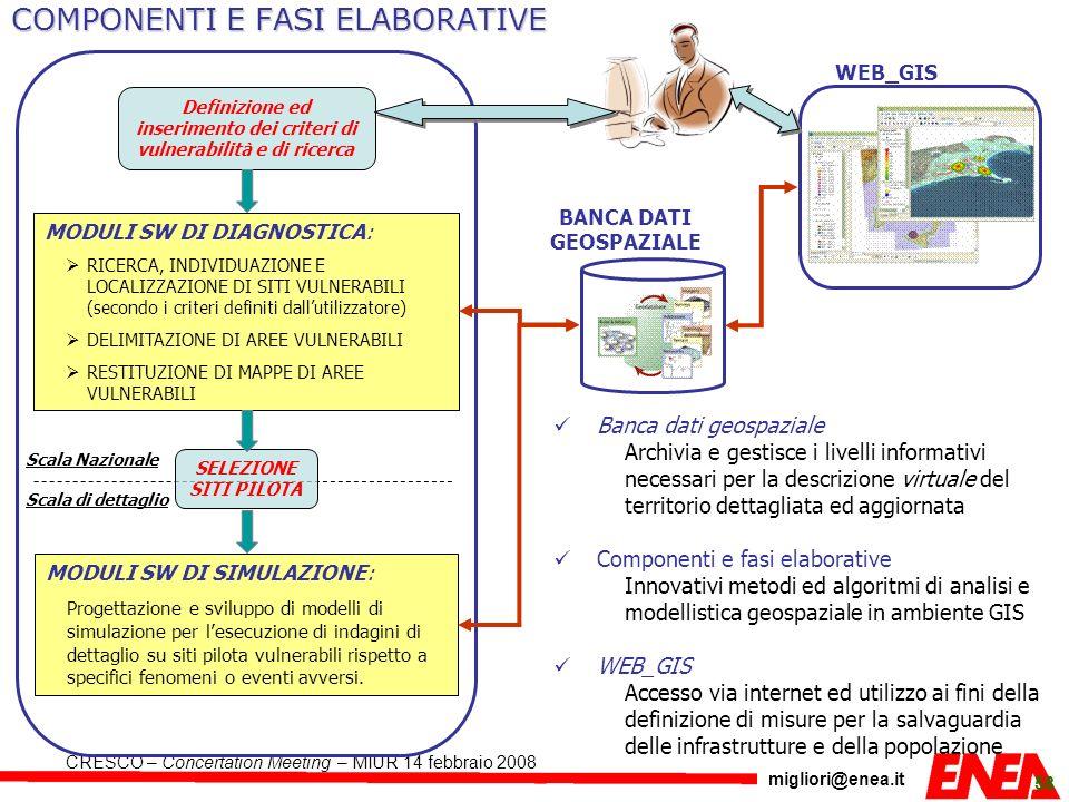 COMPONENTI E FASI ELABORATIVE