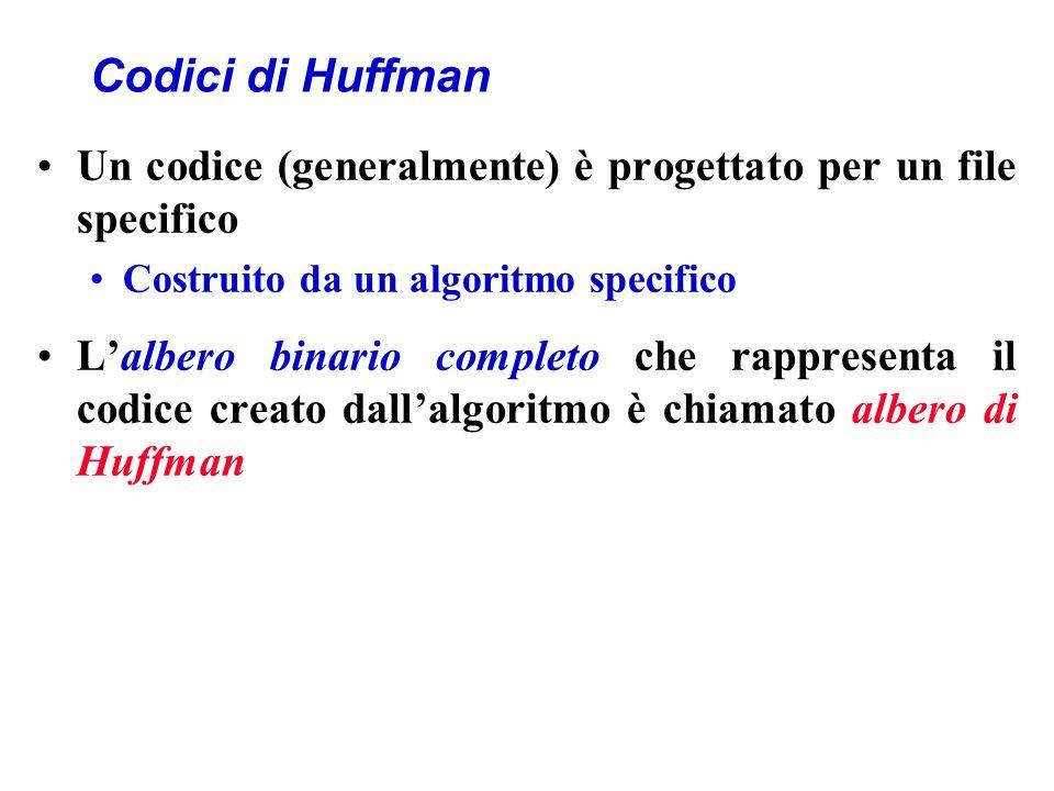 Codici di Huffman Un codice (generalmente) è progettato per un file specifico. Costruito da un algoritmo specifico.