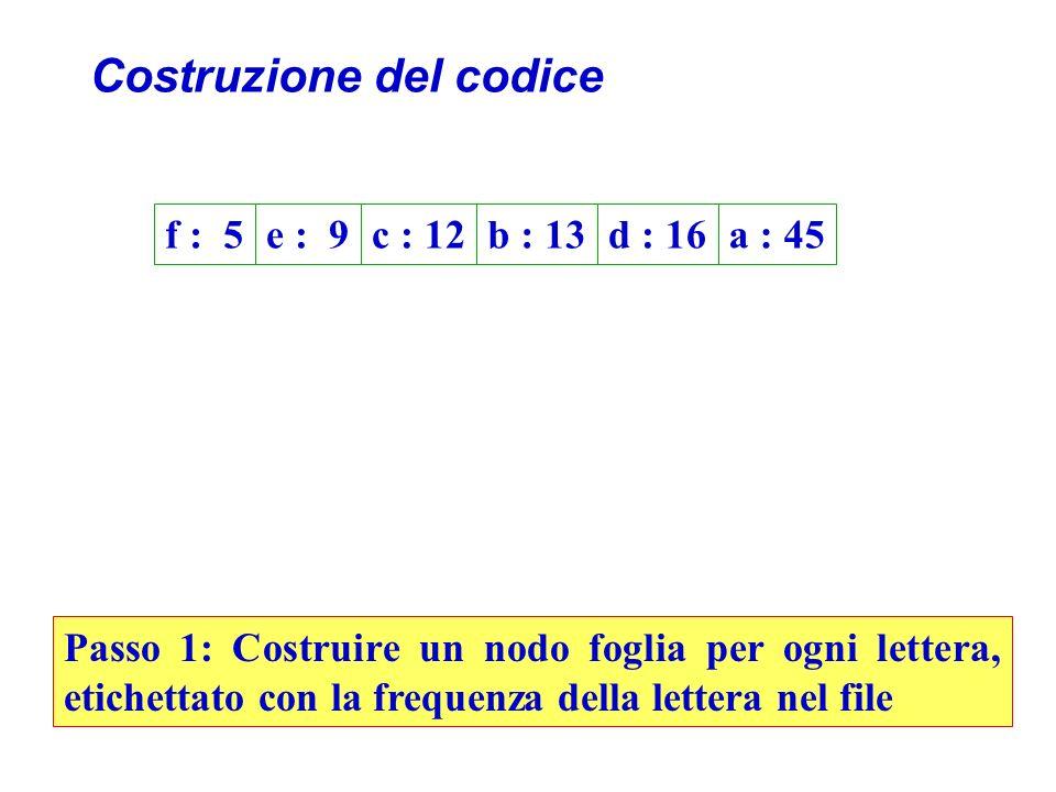 Costruzione del codice