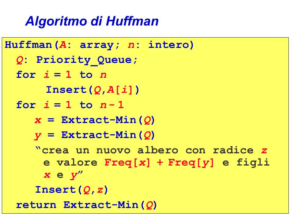 Algoritmo di Huffman Huffman(A: array; n: intero) Q: Priority_Queue;