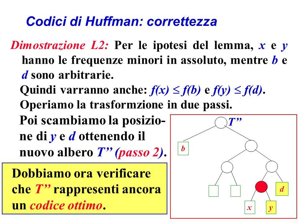 Codici di Huffman: correttezza