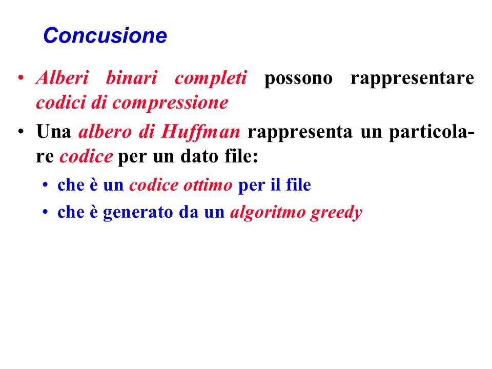 Concusione Alberi binari completi possono rappresentare codici di compressione.