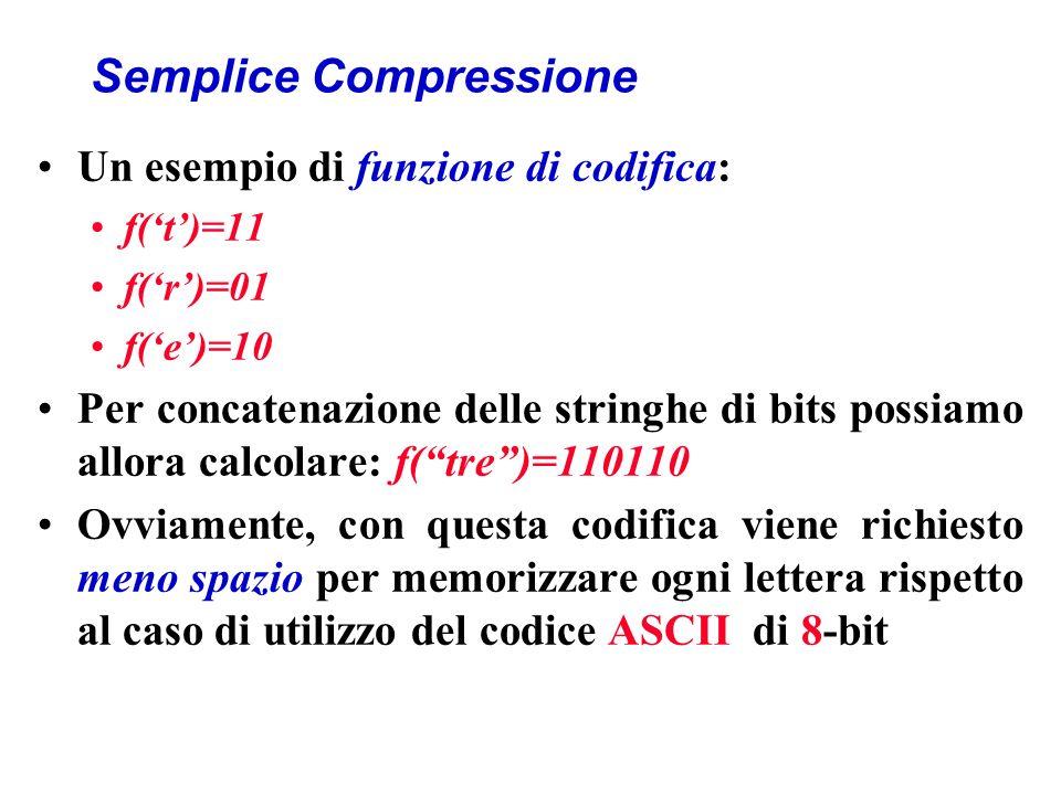 Semplice Compressione