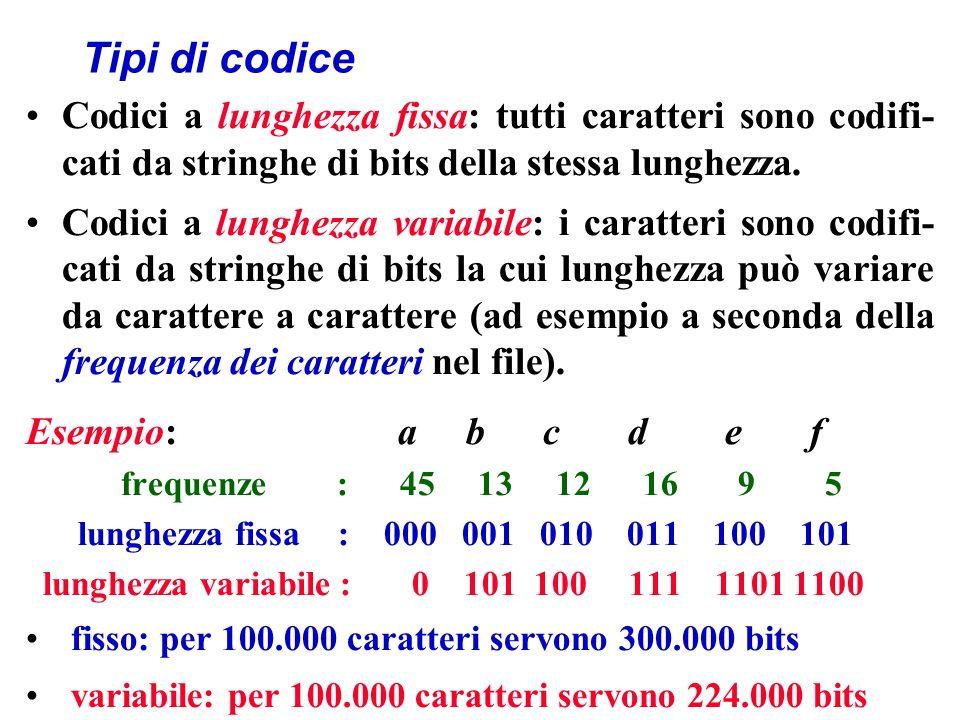 Tipi di codice Codici a lunghezza fissa: tutti caratteri sono codifi-cati da stringhe di bits della stessa lunghezza.